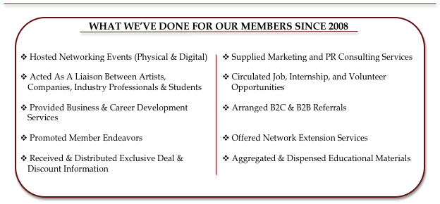 What We've Done